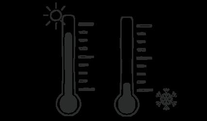Temperaturen Motoröl